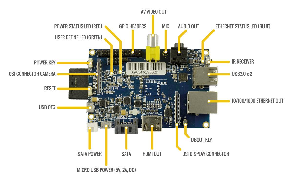 Impressionen Banana Pi Skizze Large on Bluetooth Audio Module