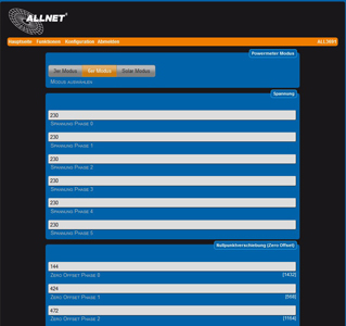 ALLNET ALL168200 DRIVER PC